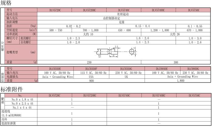 DLV5700C系列规格表