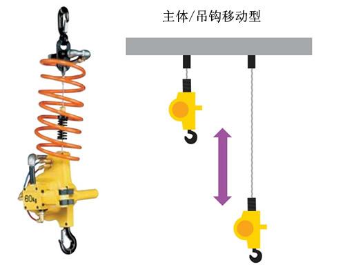 远藤气动葫芦EHW-60